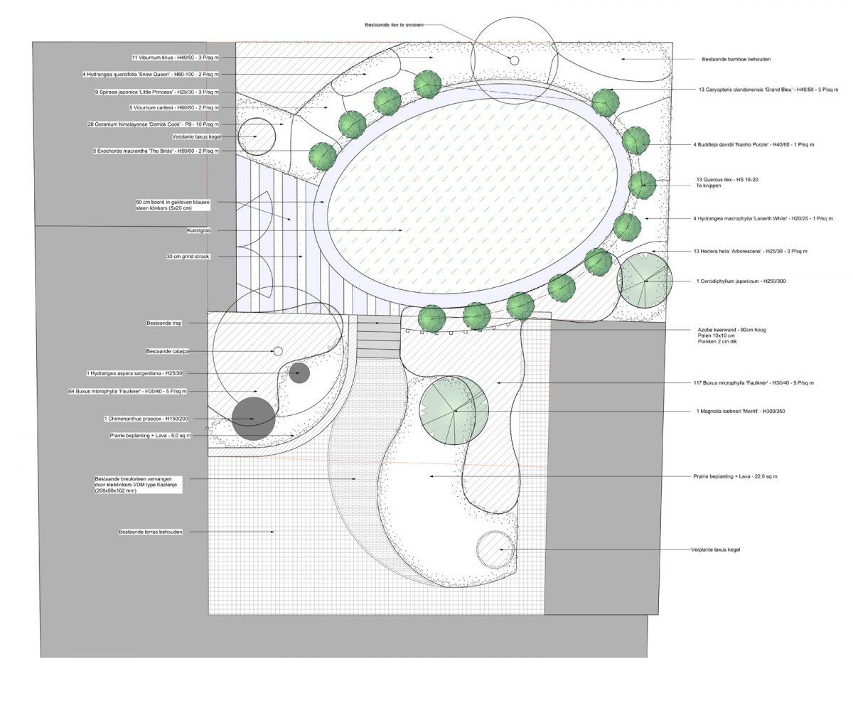 Sfeerbeeld van een grondplan van een stadstuin